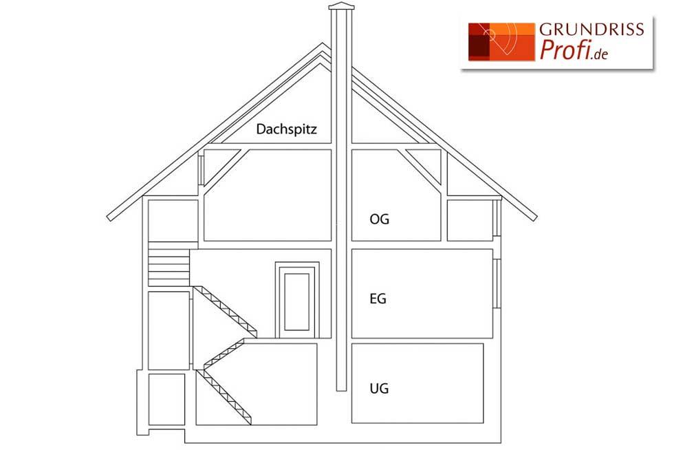grundrissprofi angebot schnitte von immobilien. Black Bedroom Furniture Sets. Home Design Ideas